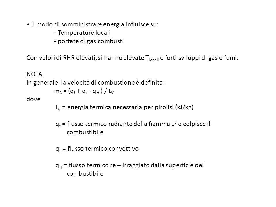 Il modo di somministrare energia influisce su: - Temperature locali - portate di gas combusti Con valori di RHR elevati, si hanno elevate T locali e f