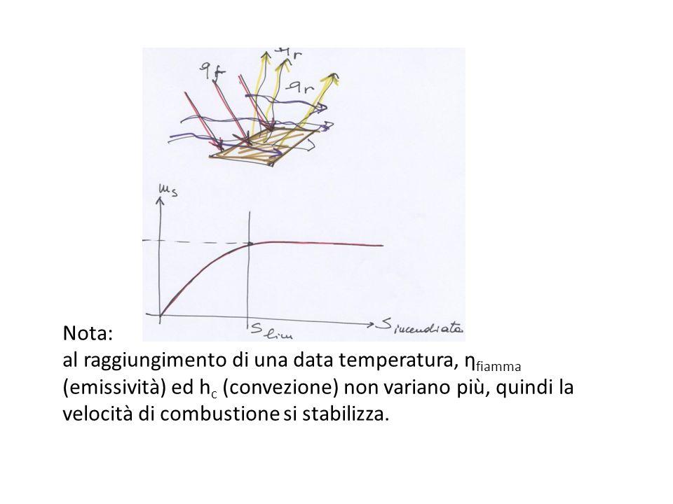 Nota: al raggiungimento di una data temperatura, η fiamma (emissività) ed h c (convezione) non variano più, quindi la velocità di combustione si stabi