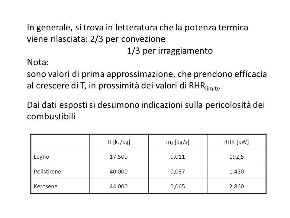 In generale, si trova in letteratura che la potenza termica viene rilasciata: 2/3 per convezione 1/3 per irraggiamento Nota: sono valori di prima appr