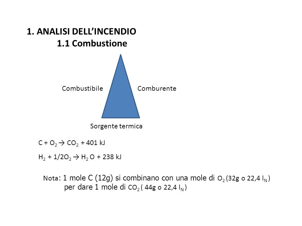 1. ANALISI DELLINCENDIO 1.1 Combustione CombustibileComburente Sorgente termica C + O 2 CO 2 + 401 kJ H 2 + 1/2O 2 H 2 O + 238 kJ Nota : 1 mole C (12g