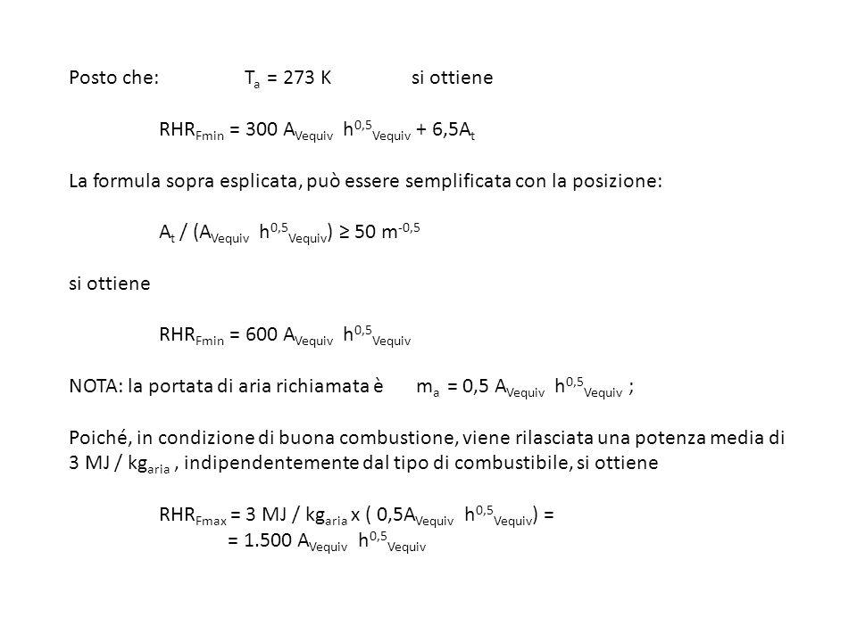 Posto che: T a = 273 K si ottiene RHR Fmin = 300 A Vequiv h 0,5 Vequiv + 6,5A t La formula sopra esplicata, può essere semplificata con la posizione: