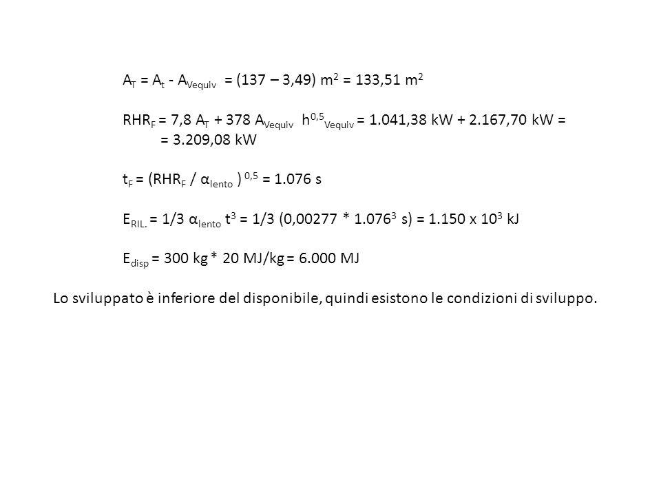 A T = A t - A Vequiv = (137 – 3,49) m 2 = 133,51 m 2 RHR F = 7,8 A T + 378 A Vequiv h 0,5 Vequiv = 1.041,38 kW + 2.167,70 kW = = 3.209,08 kW t F = (RH