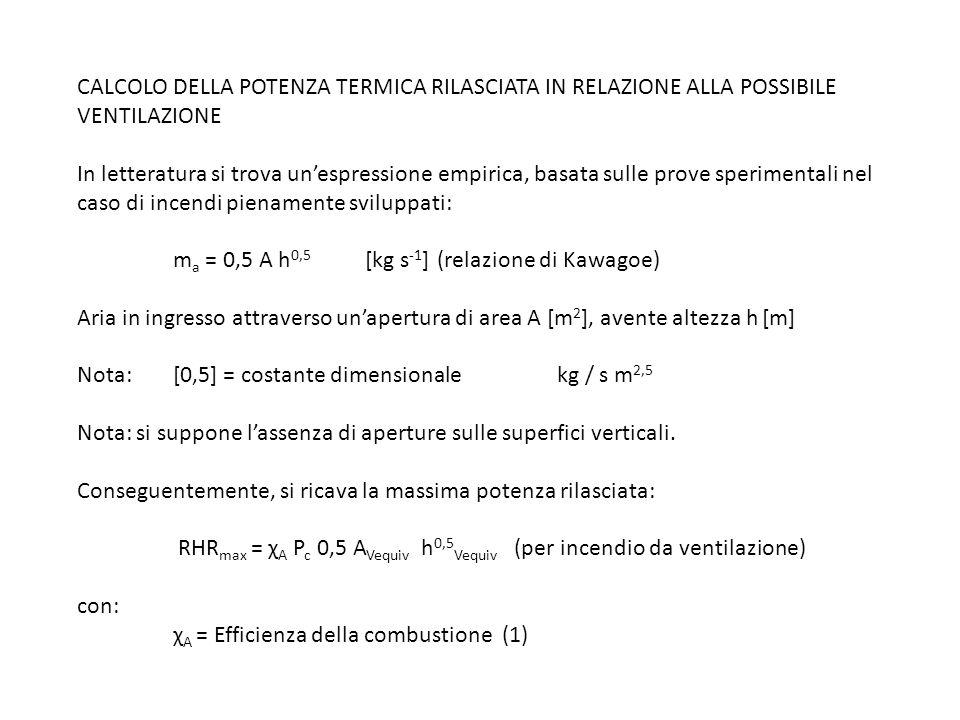 CALCOLO DELLA POTENZA TERMICA RILASCIATA IN RELAZIONE ALLA POSSIBILE VENTILAZIONE In letteratura si trova unespressione empirica, basata sulle prove s