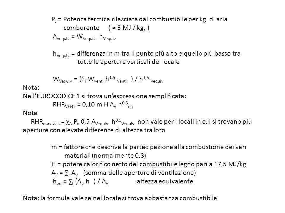 P c = Potenza termica rilasciata dal combustibile per kg di aria comburente( 3 MJ / kg a ) A Vequiv = W Vequiv h Vequiv h Vequiv = differenza in m tra