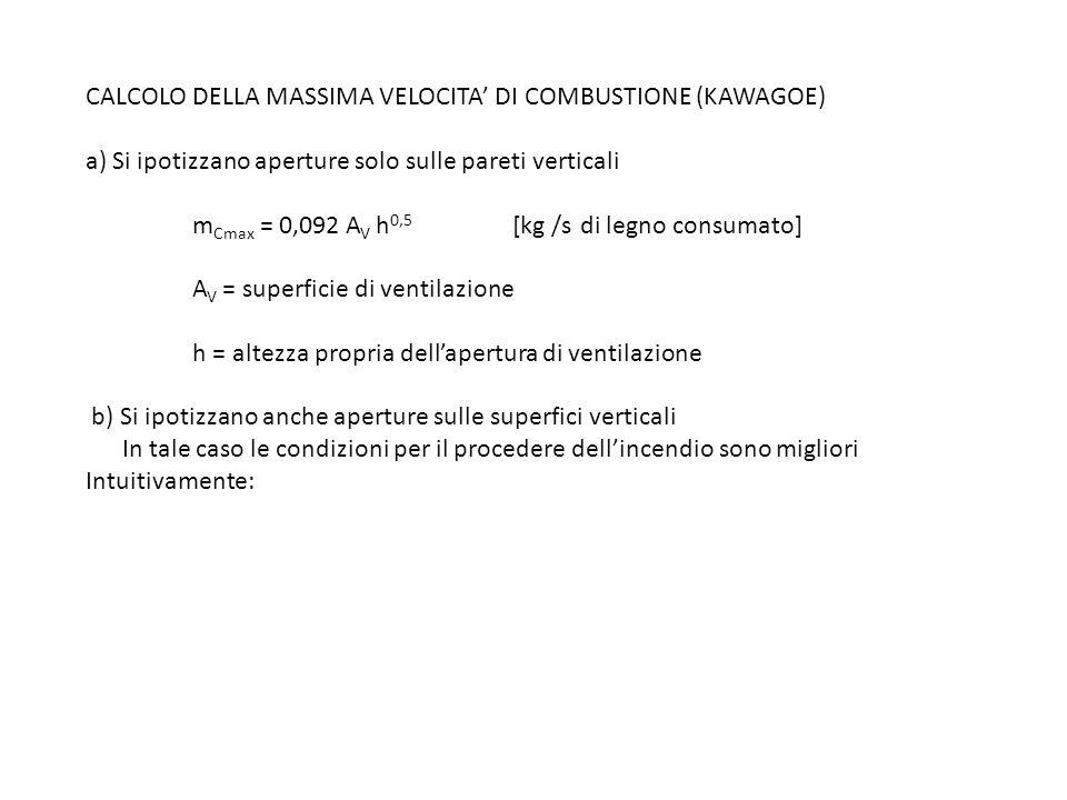 CALCOLO DELLA MASSIMA VELOCITA DI COMBUSTIONE (KAWAGOE) a) Si ipotizzano aperture solo sulle pareti verticali m Cmax = 0,092 A V h 0,5 [kg /s di legno