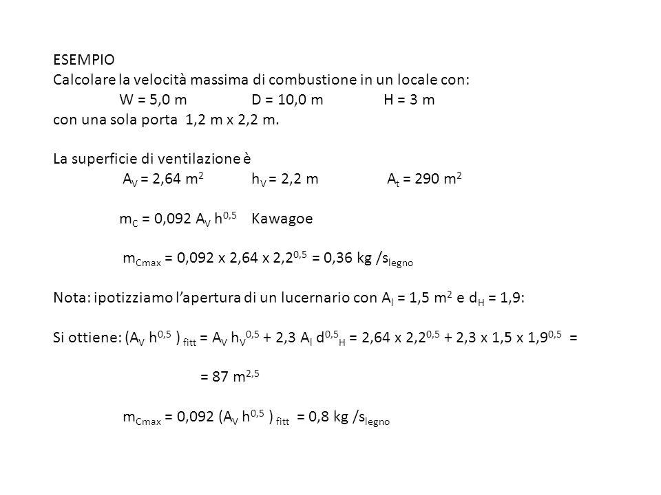 ESEMPIO Calcolare la velocità massima di combustione in un locale con: W = 5,0 m D = 10,0 m H = 3 m con una sola porta1,2 m x 2,2 m. La superficie di