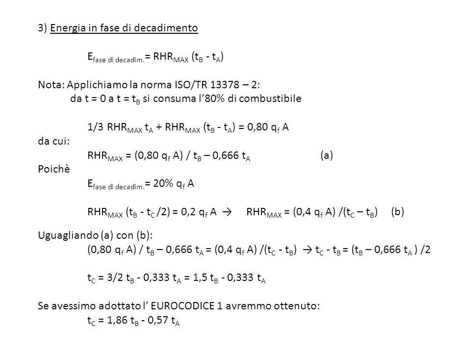 3) Energia in fase di decadimento E fase di decadim. = RHR MAX (t B - t A ) Nota: Applichiamo la norma ISO/TR 13378 – 2: da t = 0 a t = t B si consuma