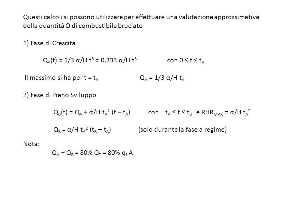 Questi calcoli si possono utilizzare per effettuare una valutazione approssimativa della quantità Q di combustibile bruciato 1) Fase di Crescita Q A (