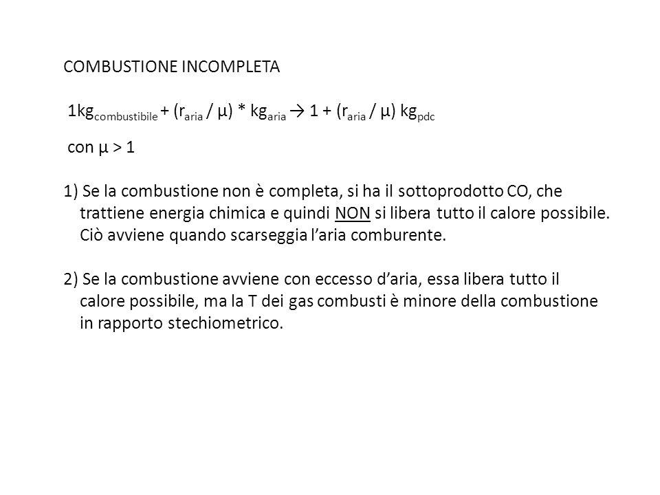 COMBUSTIONE INCOMPLETA 1kg combustibile + (r aria / μ) * kg aria 1 + (r aria / μ) kg pdc con μ > 1 1) Se la combustione non è completa, si ha il sotto