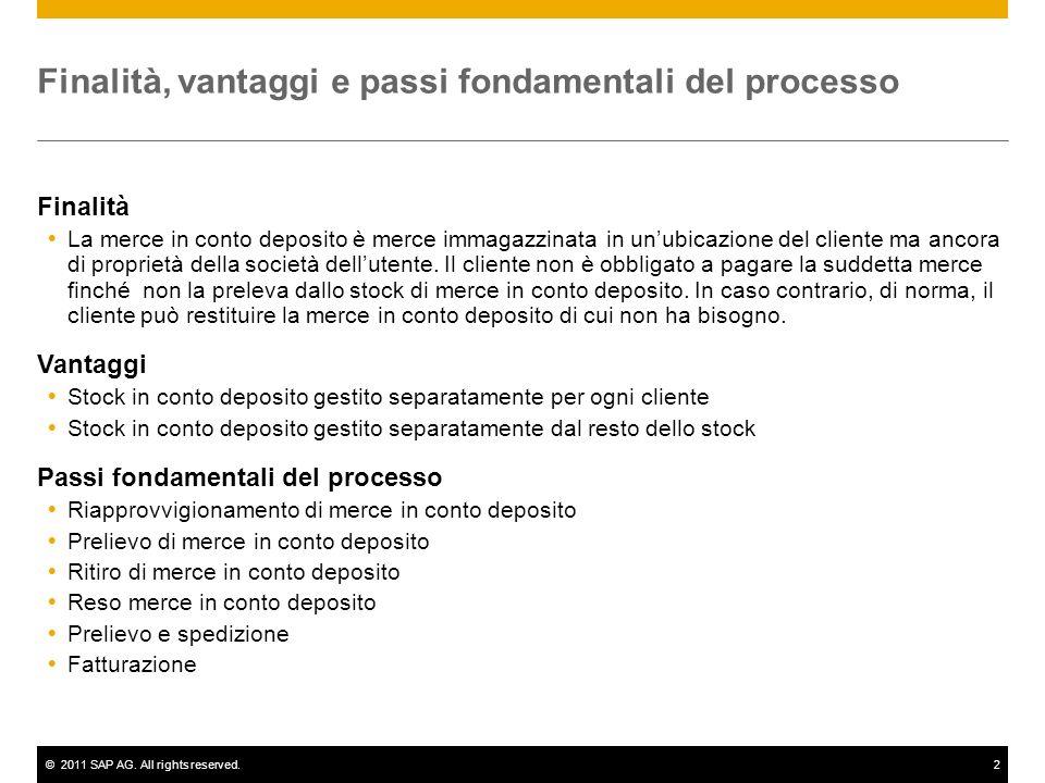 ©2011 SAP AG. All rights reserved.2 Finalità, vantaggi e passi fondamentali del processo Finalità La merce in conto deposito è merce immagazzinata in