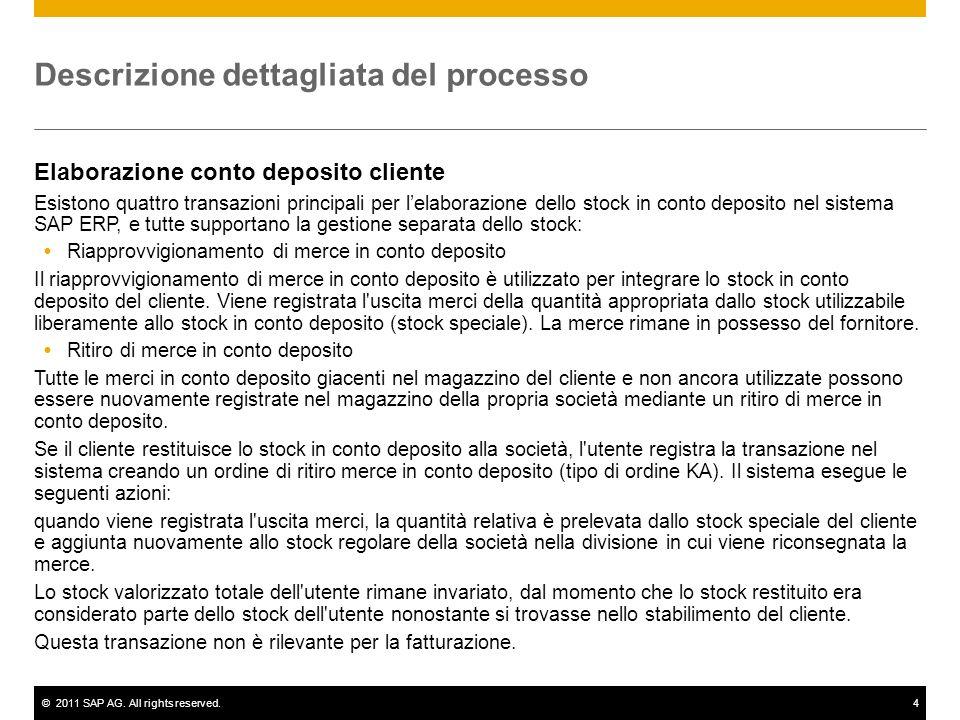 ©2011 SAP AG. All rights reserved.4 Descrizione dettagliata del processo Elaborazione conto deposito cliente Esistono quattro transazioni principali p