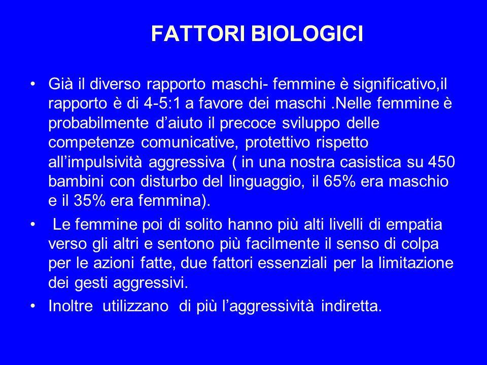 FATTORI BIOLOGICI Già il diverso rapporto maschi- femmine è significativo,il rapporto è di 4-5:1 a favore dei maschi.Nelle femmine è probabilmente dai