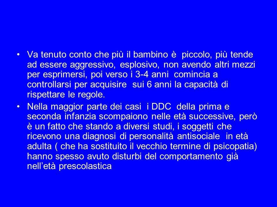 Bibliografia Filippo Muratori.Ragazzi Violenti Bologna Il Mulino 2005 Konicheckis A.