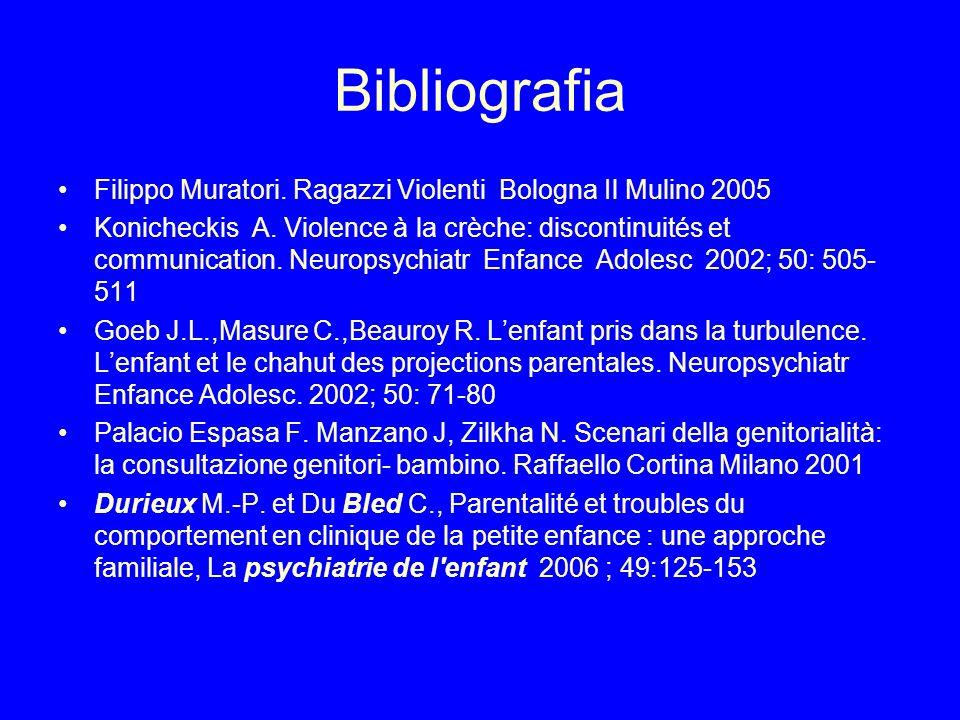 Bibliografia Filippo Muratori. Ragazzi Violenti Bologna Il Mulino 2005 Konicheckis A. Violence à la crèche: discontinuités et communication. Neuropsyc