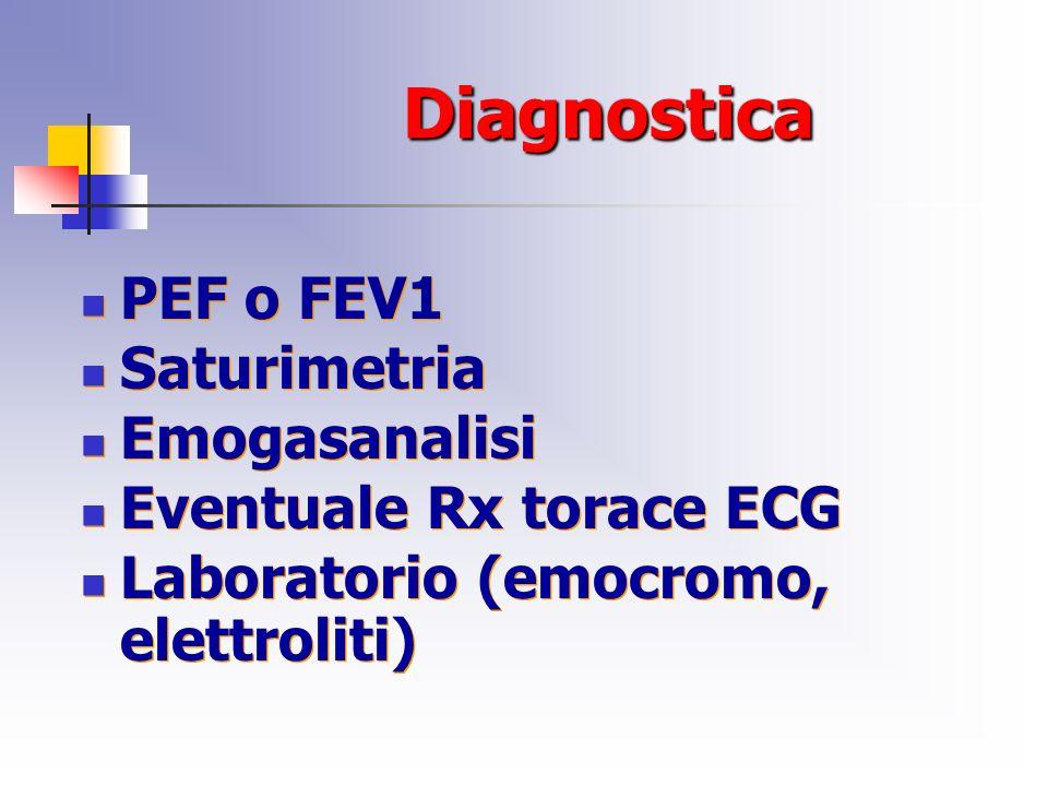 Diagnostica PEF o FEV1 Saturimetria Emogasanalisi Eventuale Rx torace ECG Laboratorio (emocromo, elettroliti) PEF o FEV1 Saturimetria Emogasanalisi Eventuale Rx torace ECG Laboratorio (emocromo, elettroliti)