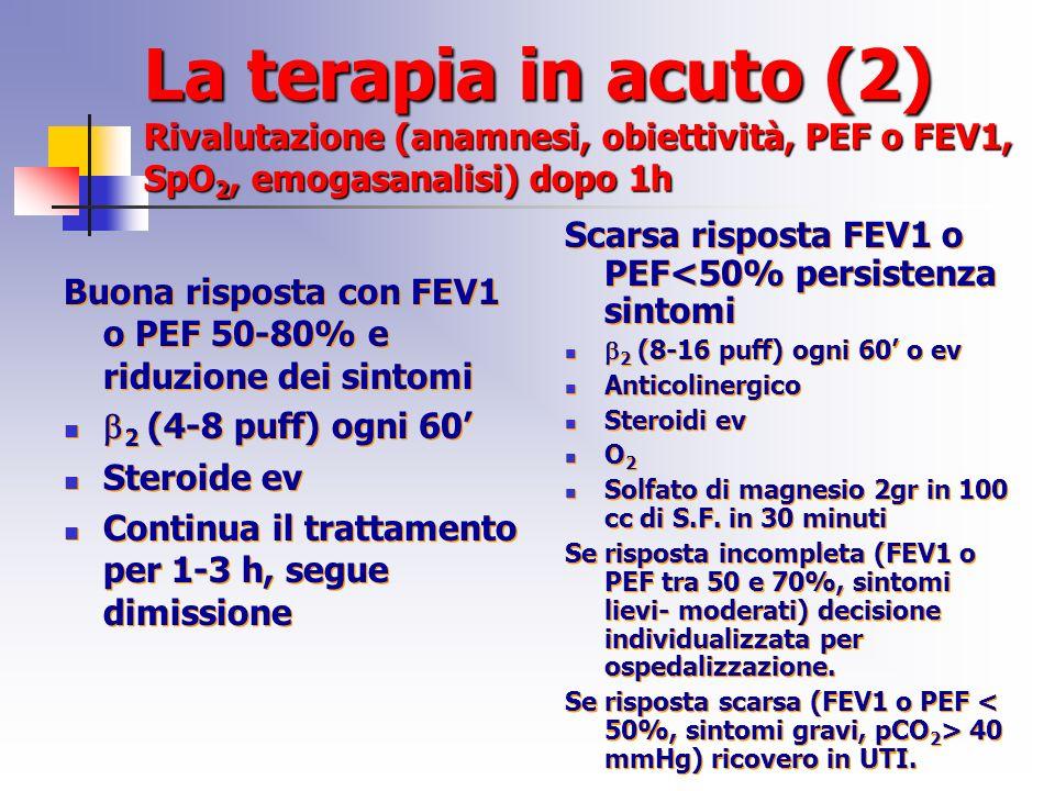 La terapia in acuto (2) Rivalutazione (anamnesi, obiettività, PEF o FEV1, SpO 2, emogasanalisi) dopo 1h Buona risposta con FEV1 o PEF 50-80% e riduzione dei sintomi 2 (4-8 puff) ogni 60 Steroide ev Continua il trattamento per 1-3 h, segue dimissione Buona risposta con FEV1 o PEF 50-80% e riduzione dei sintomi 2 (4-8 puff) ogni 60 Steroide ev Continua il trattamento per 1-3 h, segue dimissione Scarsa risposta FEV1 o PEF<50% persistenza sintomi 2 (8-16 puff) ogni 60 o ev Anticolinergico Steroidi ev O 2 Solfato di magnesio 2gr in 100 cc di S.F.