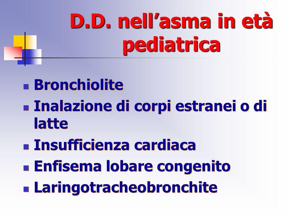 D.D. nellasma in età pediatrica Bronchiolite Inalazione di corpi estranei o di latte Insufficienza cardiaca Enfisema lobare congenito Laringotracheobr