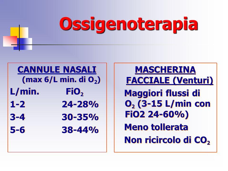 Ossigenoterapia CANNULE NASALI (max 6/L min.di O 2 ) L/min.