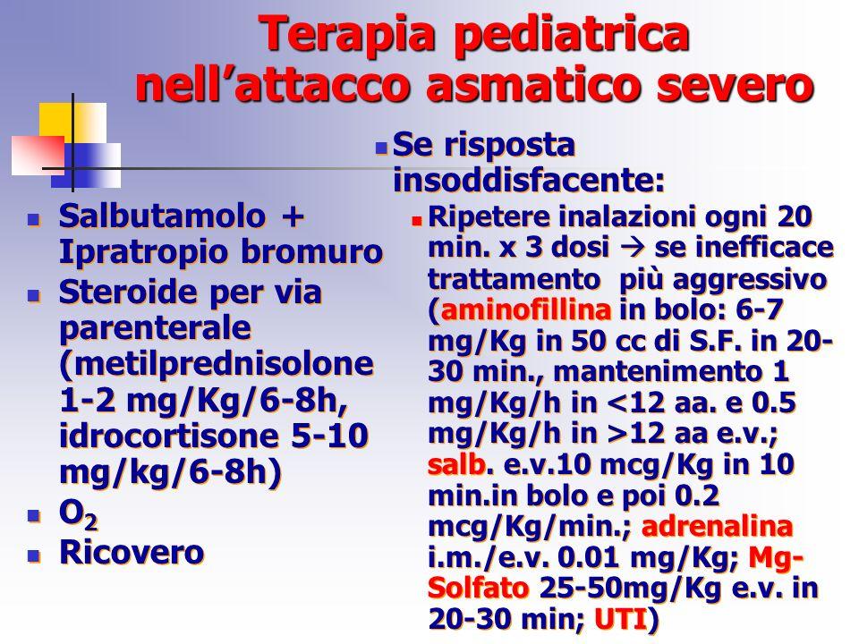 Terapia pediatrica nellattacco asmatico severo Salbutamolo + Ipratropio bromuro Steroide per via parenterale (metilprednisolone 1-2 mg/Kg/6-8h, idrocortisone 5-10 mg/kg/6-8h) O 2 Ricovero Salbutamolo + Ipratropio bromuro Steroide per via parenterale (metilprednisolone 1-2 mg/Kg/6-8h, idrocortisone 5-10 mg/kg/6-8h) O 2 Ricovero Se risposta insoddisfacente: Ripetere inalazioni ogni 20 min.