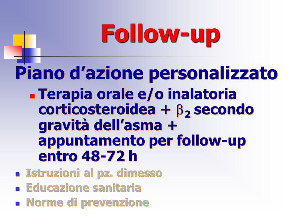 Follow-up Piano dazione personalizzato Terapia orale e/o inalatoria corticosteroidea + 2 secondo gravità dellasma + appuntamento per follow-up entro 48-72 h Istruzioni al pz.