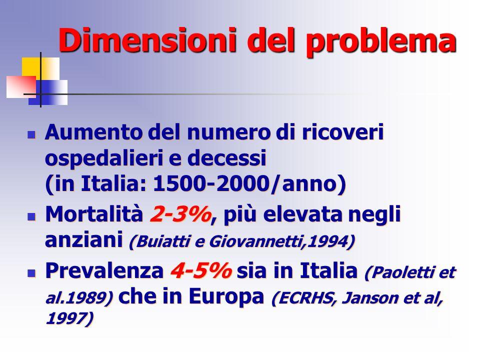 Dimensioni del problema Aumento del numero di ricoveri ospedalieri e decessi (in Italia: 1500-2000/anno) Mortalità 2-3%, più elevata negli anziani (Buiatti e Giovannetti,1994) Prevalenza 4-5% sia in Italia (Paoletti et al.1989) che in Europa (ECRHS, Janson et al, 1997) Aumento del numero di ricoveri ospedalieri e decessi (in Italia: 1500-2000/anno) Mortalità 2-3%, più elevata negli anziani (Buiatti e Giovannetti,1994) Prevalenza 4-5% sia in Italia (Paoletti et al.1989) che in Europa (ECRHS, Janson et al, 1997)