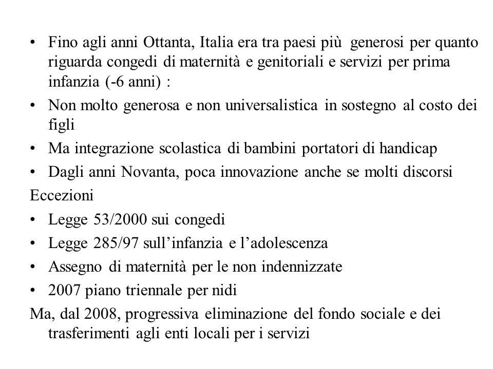 Fino agli anni Ottanta, Italia era tra paesi più generosi per quanto riguarda congedi di maternità e genitoriali e servizi per prima infanzia (-6 anni