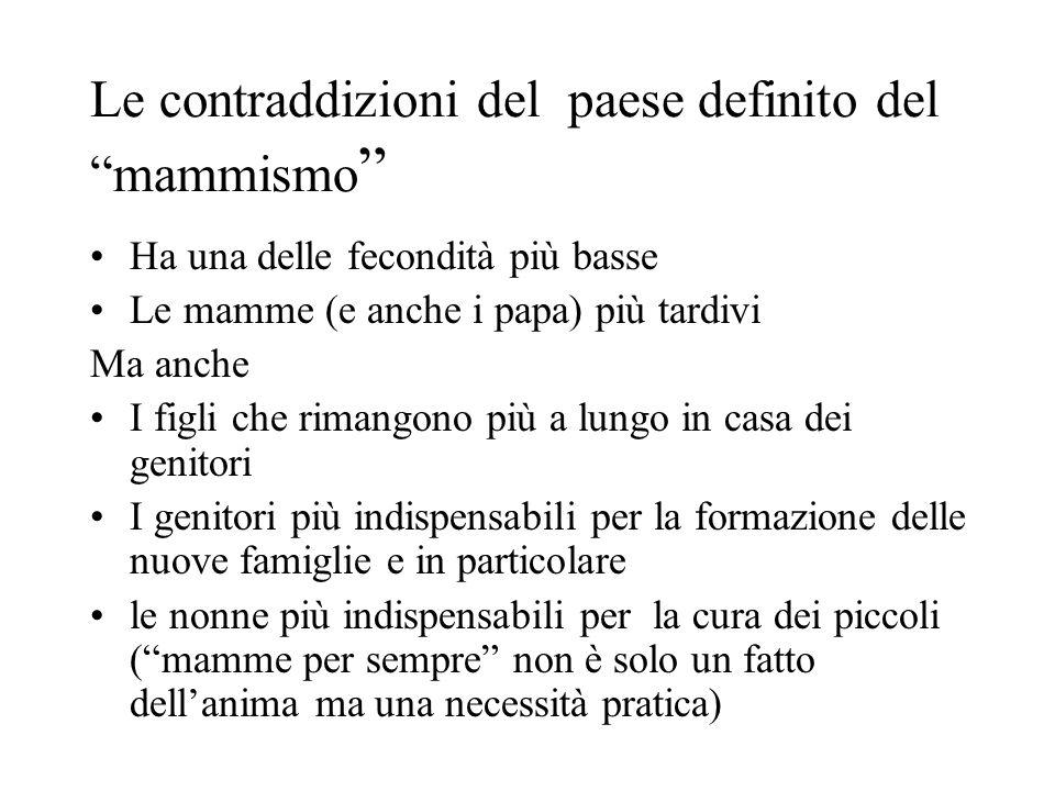Le contraddizioni del paese definito del mammismo Ha una delle fecondità più basse Le mamme (e anche i papa) più tardivi Ma anche I figli che rimangon