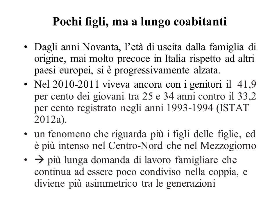 Pochi figli, ma a lungo coabitanti Dagli anni Novanta, letà di uscita dalla famiglia di origine, mai molto precoce in Italia rispetto ad altri paesi e