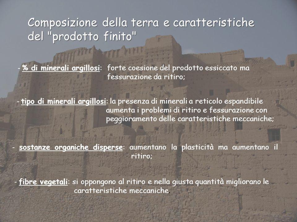 Composizione della terra e caratteristiche del prodotto finito - fibre vegetali: si oppongono al ritiro e nella giusta quantità migliorano le caratteristiche meccaniche.