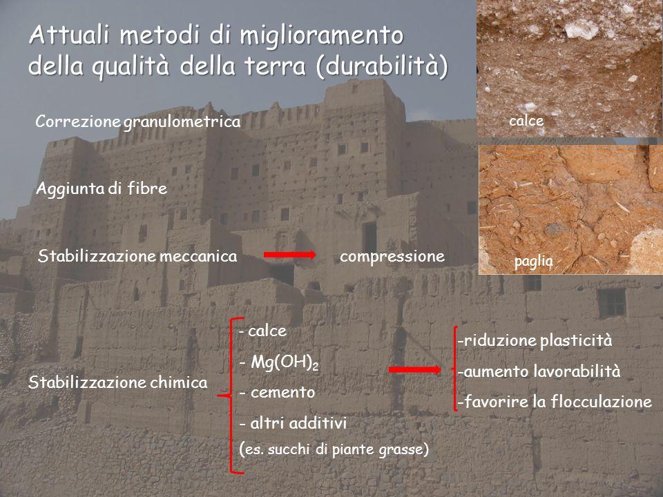 Attuali metodi di miglioramento della qualità della terra (durabilità) Correzione granulometrica Stabilizzazione meccanica Stabilizzazione chimica -ri