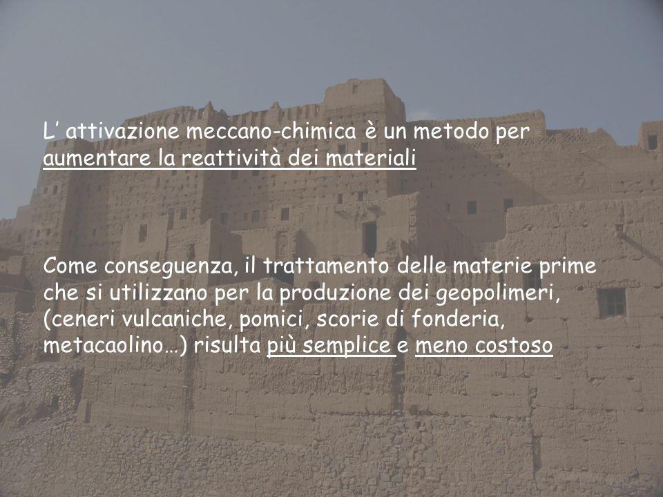 L attivazione meccano-chimica è un metodo per aumentare la reattività dei materiali Come conseguenza, il trattamento delle materie prime che si utilizzano per la produzione dei geopolimeri, (ceneri vulcaniche, pomici, scorie di fonderia, metacaolino…) risulta più semplice e meno costoso
