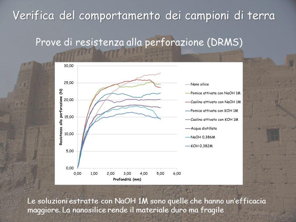 Prove di resistenza alla perforazione (DRMS) Verifica del comportamento dei campioni di terra Le soluzioni estratte con NaOH 1M sono quelle che hanno unefficacia maggiore.