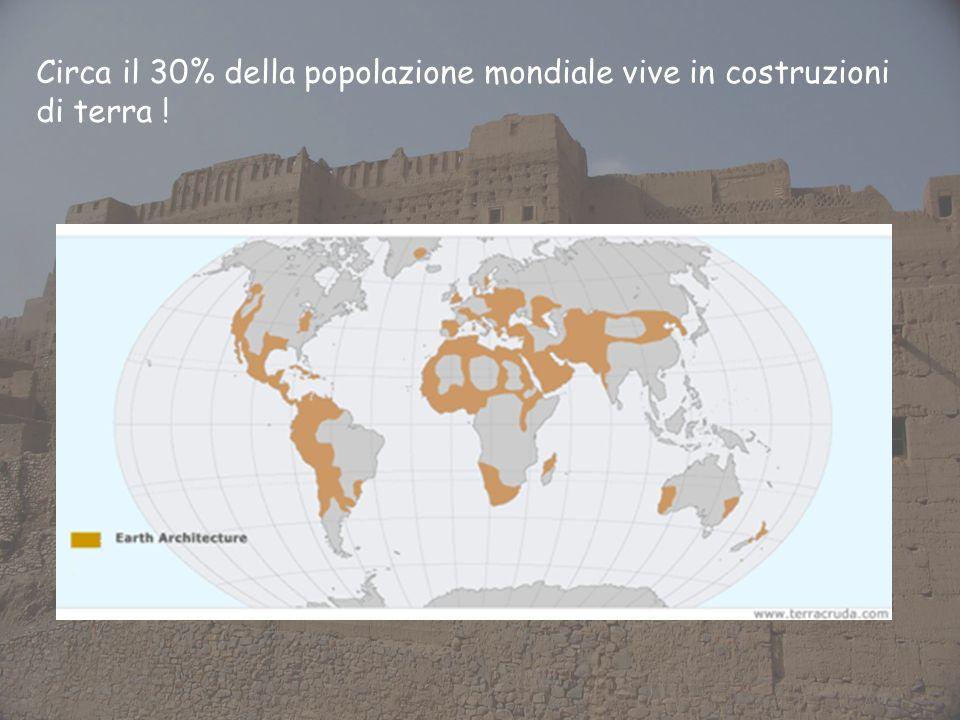 Circa il 30% della popolazione mondiale vive in costruzioni di terra !