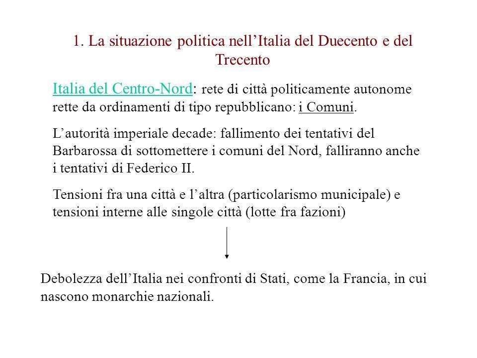 Italia del Centro-Sud: Stato della Chiesa, monarchia di tipo teocratico.