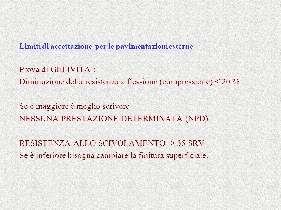 Limiti di accettazione per le pavimentazioni esterne Prova di GELIVITA: Diminuzione della resistenza a flessione (compressione) 20 % Se è maggiore è m