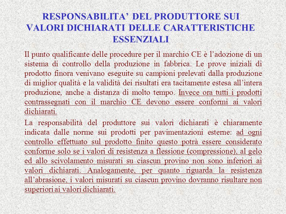 RESPONSABILITA DEL PRODUTTORE SUI VALORI DICHIARATI DELLE CARATTERISTICHE ESSENZIALI Il punto qualificante delle procedure per il marchio CE è ladozio