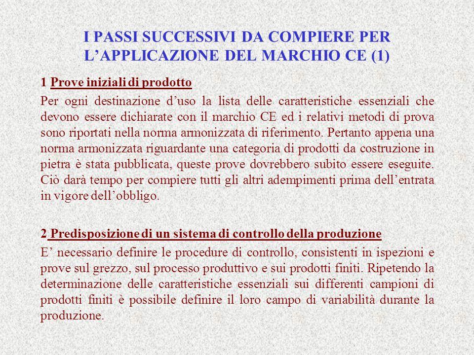 I PASSI SUCCESSIVI DA COMPIERE PER LAPPLICAZIONE DEL MARCHIO CE (1) 1 Prove iniziali di prodotto Per ogni destinazione duso la lista delle caratterist
