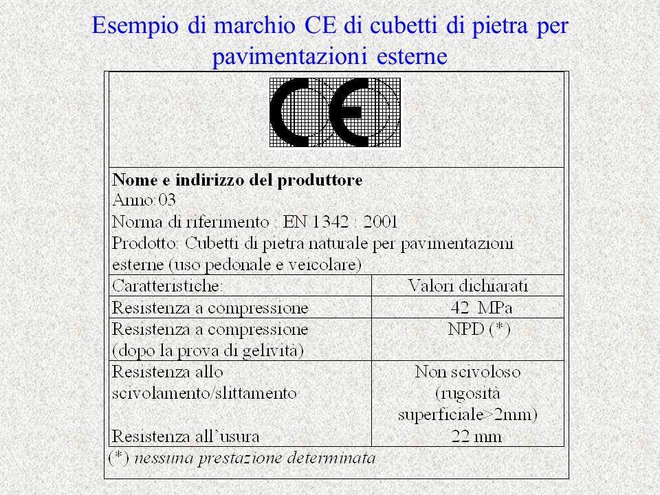 Esempio di marchio CE di cubetti di pietra per pavimentazioni esterne