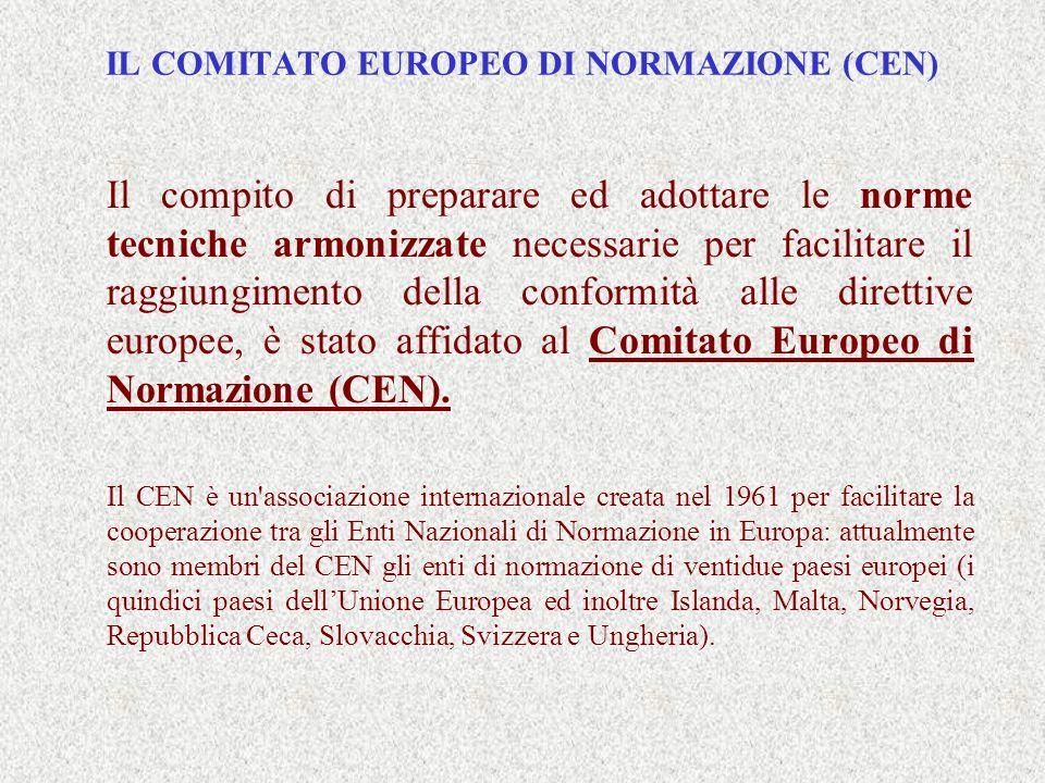 IL COMITATO EUROPEO DI NORMAZIONE (CEN) Il compito di preparare ed adottare le norme tecniche armonizzate necessarie per facilitare il raggiungimento
