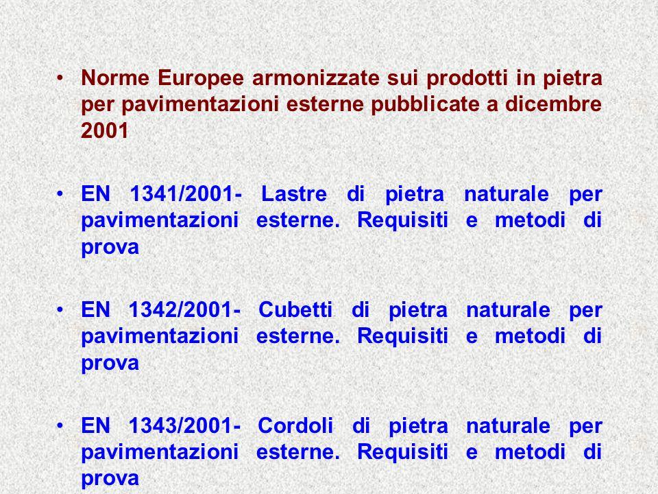 LA MARCATURA CE DEI PRODOTTI IN PIETRA PER PAVIMENTAZIONI ESTERNE A) SCADENZE DICEMBRE 2001: PUBBLICAZIONE DELLE NORME ARMONIZZATE EN 1341, EN 1342, EN 1343 1 o OTTOBRE 2002: INIZIO PERIODO DI COESISTENZA NORME ARMONIZZATE – REGOLAMENTI COGENTI NAZIONALI MARCHIO CE VOLONTARIO 1 o OTTOBRE 2003 FINE PERIODO DI COESISTENZA MARCHIO CE OBBLIGATORIO B) ADEMPIMENTI RICHIESTI -IL SISTEMA PER LATTESTAZIONE DELLA CONFORMITA E IL SISTEMA 4 CHE PREVEDE UNA DICHIARAZIONE DI CONFORMITA DEL PRODOTTO DA PARTE DEL FABBRICANTE, BASATA SUI RISULTATI DI PROVE INIZIALI DEL PRODOTTO E SUL CONTROLLO DELLA PRODUZIONE NELLA FABBRICA.