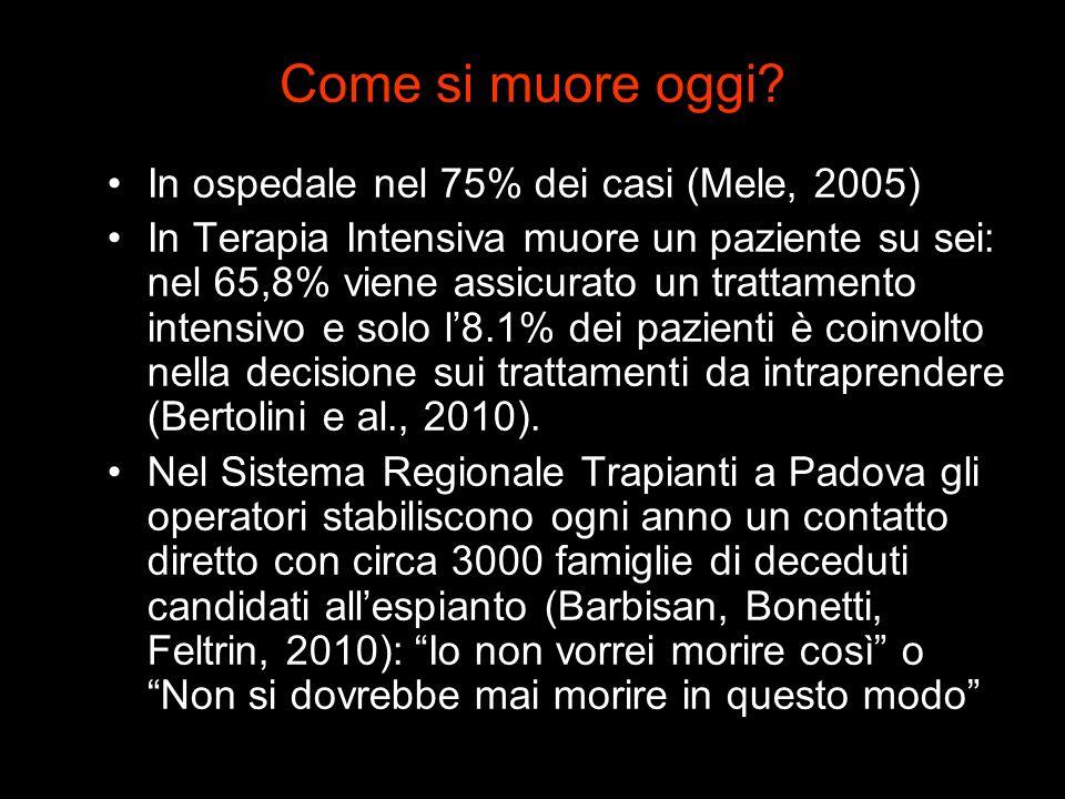Come si muore oggi? In ospedale nel 75% dei casi (Mele, 2005) In Terapia Intensiva muore un paziente su sei: nel 65,8% viene assicurato un trattamento