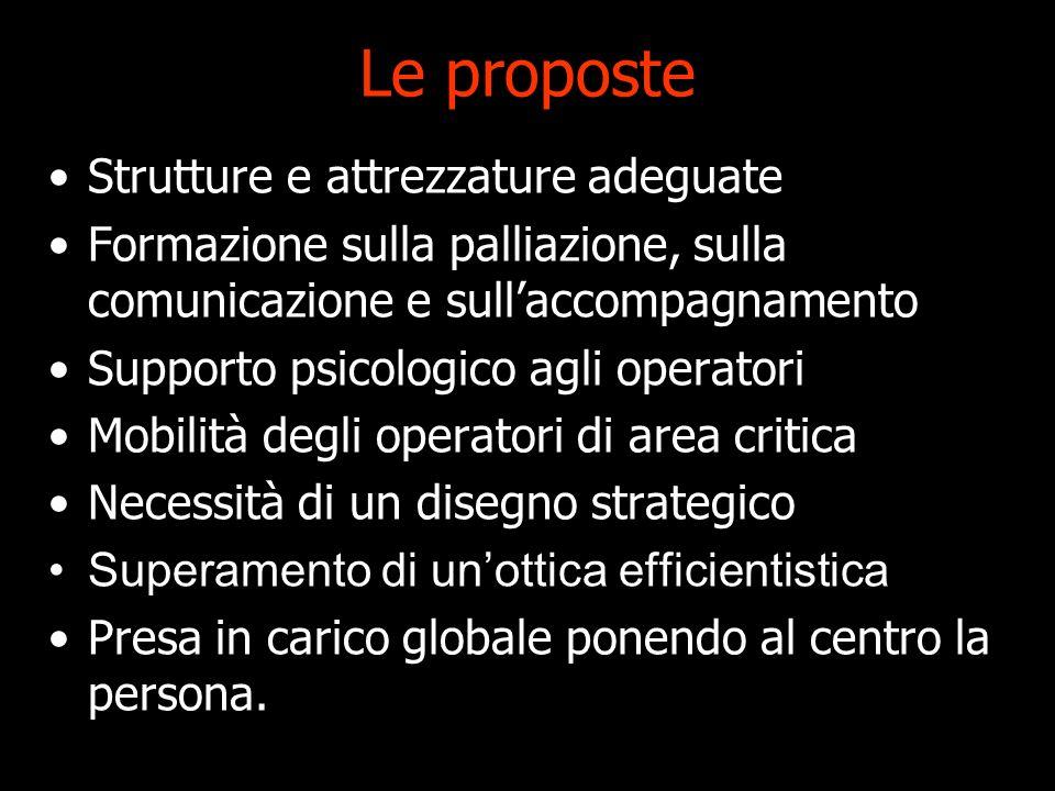 Le proposte Strutture e attrezzature adeguate Formazione sulla palliazione, sulla comunicazione e sullaccompagnamento Supporto psicologico agli operat