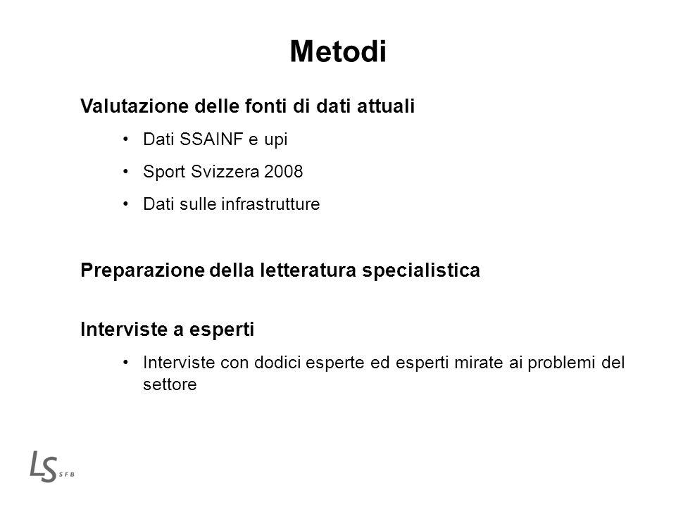 Metodi Valutazione delle fonti di dati attuali Dati SSAINF e upi Sport Svizzera 2008 Dati sulle infrastrutture Preparazione della letteratura speciali