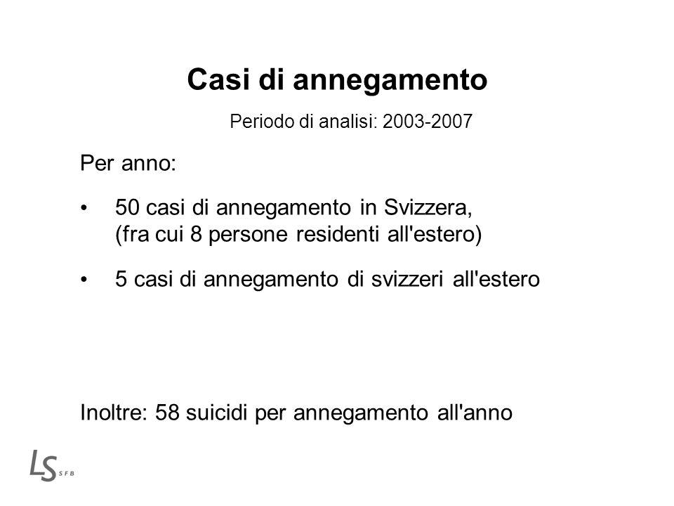 Casi di annegamento Periodo di analisi: 2003-2007 Per anno: 50 casi di annegamento in Svizzera, (fra cui 8 persone residenti all'estero) 5 casi di ann