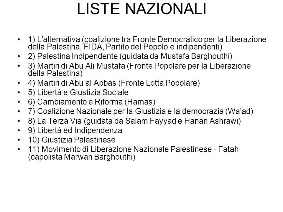 LISTE NAZIONALI 1) L alternativa (coalizione tra Fronte Democratico per la Liberazione della Palestina, FIDA, Partito del Popolo e indipendenti) 2) Palestina Indipendente (guidata da Mustafa Barghouthi) 3) Martiri di Abu Ali Mustafa (Fronte Popolare per la Liberazione della Palestina) 4) Martiri di Abu al Abbas (Fronte Lotta Popolare) 5) Libertà e Giustizia Sociale 6) Cambiamento e Riforma (Hamas) 7) Coalizione Nazionale per la Giustizia e la democrazia (Waad) 8) La Terza Via (guidata da Salam Fayyad e Hanan Ashrawi) 9) Libertà ed Indipendenza 10) Giustizia Palestinese 11) Movimento di Liberazione Nazionale Palestinese - Fatah (capolista Marwan Barghouthi)