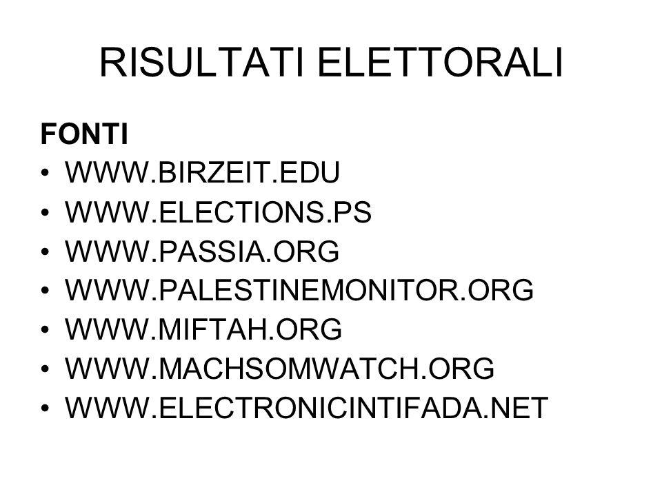 RISULTATI ELETTORALI FONTI WWW.BIRZEIT.EDU WWW.ELECTIONS.PS WWW.PASSIA.ORG WWW.PALESTINEMONITOR.ORG WWW.MIFTAH.ORG WWW.MACHSOMWATCH.ORG WWW.ELECTRONICINTIFADA.NET