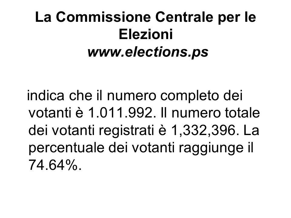 La Commissione Centrale per le Elezioni www.elections.ps indica che il numero completo dei votanti è 1.011.992.