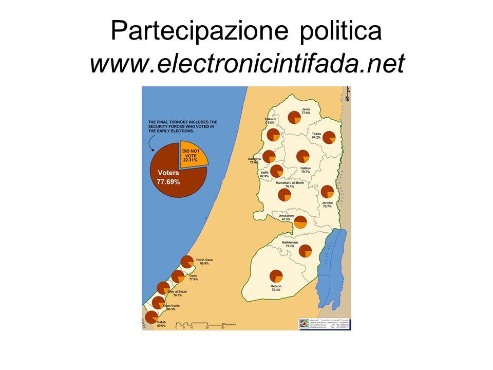 Partecipazione politica www.electronicintifada.net