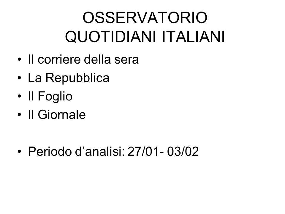OSSERVATORIO QUOTIDIANI ITALIANI Il corriere della sera La Repubblica Il Foglio Il Giornale Periodo danalisi: 27/01- 03/02