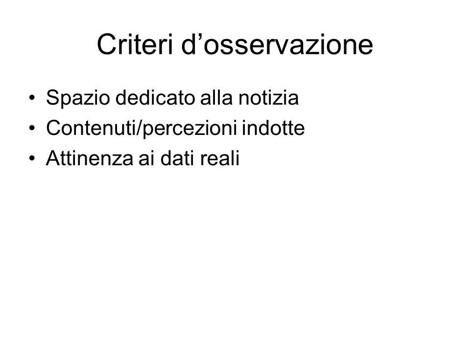 Criteri dosservazione Spazio dedicato alla notizia Contenuti/percezioni indotte Attinenza ai dati reali